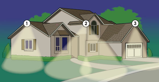 How outside lighting makes intruders think twice buy locksmith home security lights aloadofball Image collections